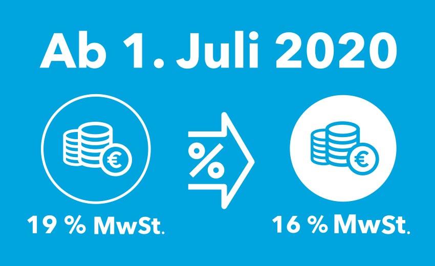 Absenkung der Mehrwertsteuer ab 01.07.2020